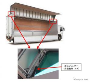 UDトラックス クオン などリコール、積み下ろし時にウイングが下がるおそれ