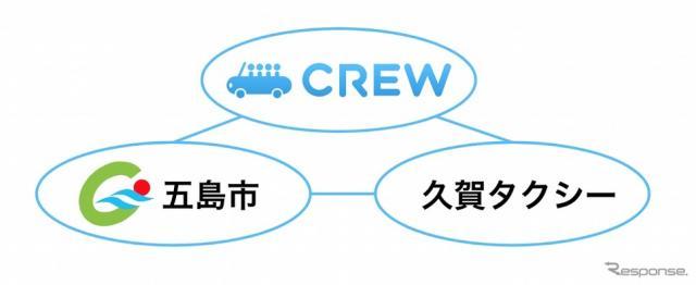 久賀島でAzitのモビリティプラットフォーム「CREW」を提供