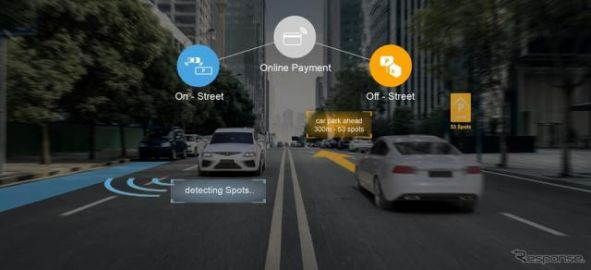 コンチネンタルが「スマートパーキング」、駐車スペースを探して料金はオンライン決済…MWC 2019で発表へ
