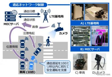 周囲の状況に応じて自動運転車との通信優先度を変更 NECが開発