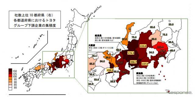 各都道府県におけるトヨタグループ下請企業の集積度