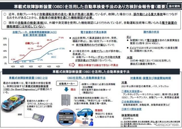 車載式故障診断装置(OBD)を活用した自動車検査手法の概要