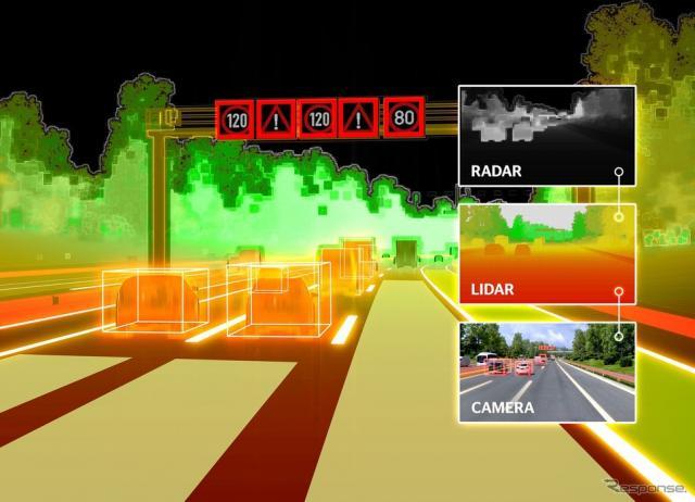 コンチネンタルの最新の自動運転技術(参考画像)