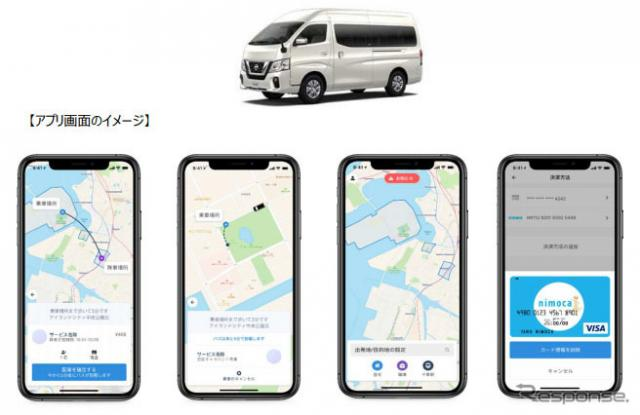 日産キャラバンマイクロバスとアプリ画面イメージ