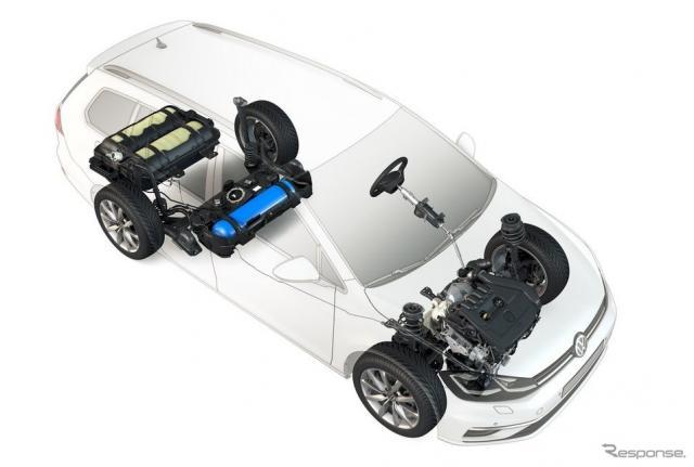 VW ゴルフ・ヴァリアント TGI改良新型