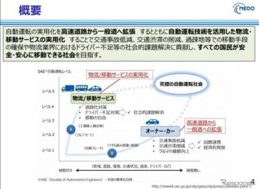 NEDO、自動運転技術の社会的受容性を調査へ