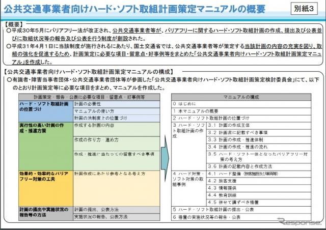 公共交通事業者向けハード・ソフト取組計画策定マニュアルの概要