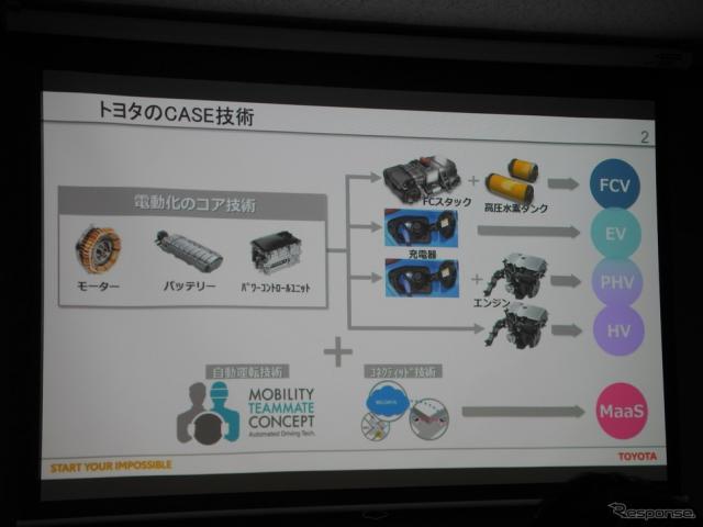 電動化技術の無償提供についての説明会で使われたスライド《撮影 山田清志》