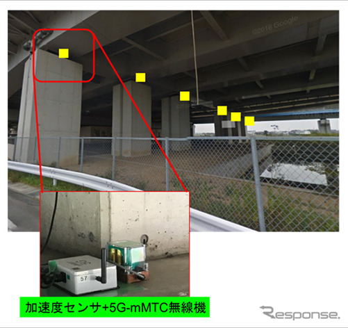 IoT(加速度センサ)による橋梁の健全性監視(衣浦豊田道路牛田料金所付近)