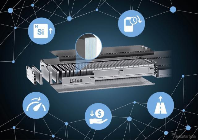 ダイムラーのメルセデスベンツ向け次世代リチウムイオンバッテリーのイメージ