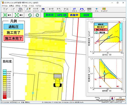 CCV−飽和度モニタリングシステムの動作画面