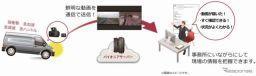 パイオニア「ビークルアシスト」&通信ドライブレコーダー 通信で動画を自動アップロード《写真 パイオニア》