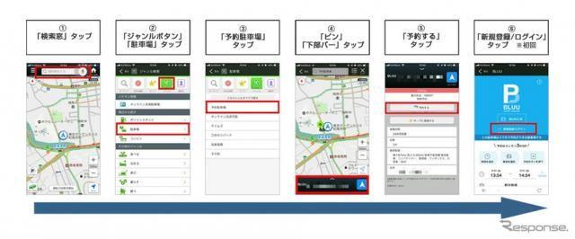 Yahoo!カーナビ、駐車場シェアサービスとの連携強化 検索・予約・ナビをアプリで完結