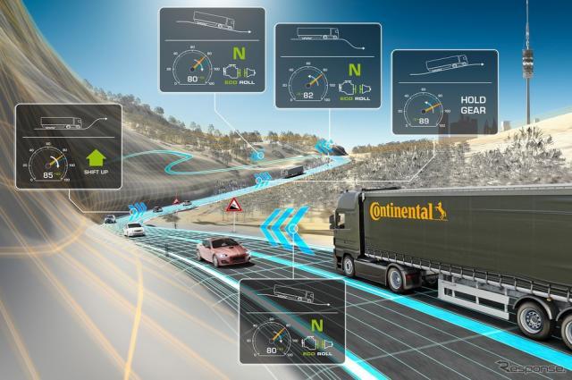 コンチネンタルのクラウドベースで自動的にエコ運転を行う「eHorizon」のイメージ《photo by Continental》
