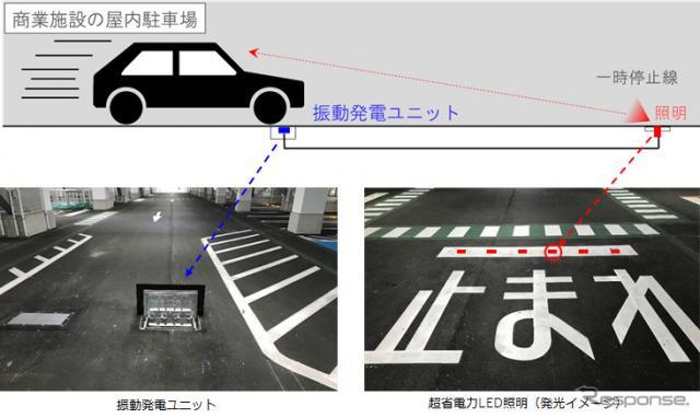 車両走行可能な高出力振動発電ユニットの概要《出典 竹中工務店》