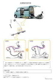 マツダE&T、エブリイ等の福祉車両をリコール 後輪ブレーキ配管に不具合