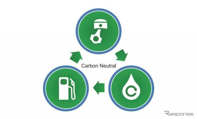 自動車用次世代液体燃料シンポジウム2019《画像:ひろしま自動車産学官連携推進会議》