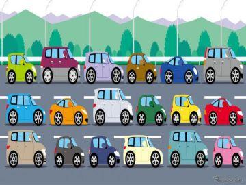 お盆の高速渋滞予想…ピークは下りが10日、上りが15日