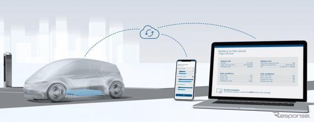 ボッシュのEVなどの電動車のバッテリー寿命を延ばすためのクラウドサービスのイメージ《photo by Bosch》