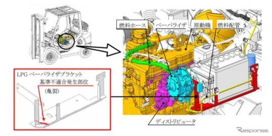 コマツのエンジン式フォークリフト、LPG漏れで発火のおそれ リコール