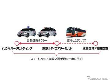 自動運転タクシーと空港リムジンバスを連携、世界初の都市交通インフラの実証計画始動