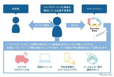 スズキなど、スマートバリュー「Kuruma Base」を使ったカーシェアリングを実証実験へ