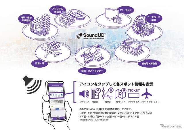 「SoundUD」を活用した多言語サービス《画像 ヤマハ》