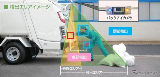 バックアイカメラが作業者を認識、新明和が塵芥車巻き込まれ被害軽減装置を発売
