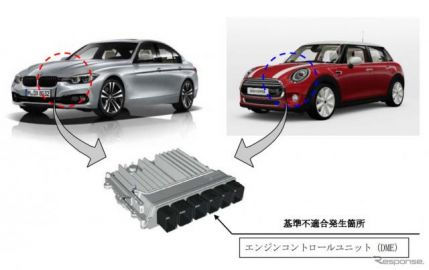 BMW、320i など35車種1万2000台をリコール、エンジンコントロールユニットに不具合