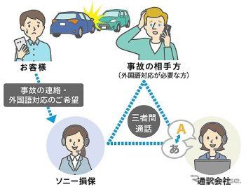 事故相手が外国人でも安心、外国語サービスを提供 ソニー損保