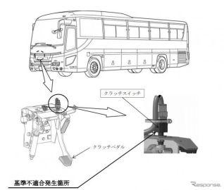 大型バス 日野セレガ/いすゞガーラ、1万7000台をリコール 補助ブレーキが効かなくなるおそれ