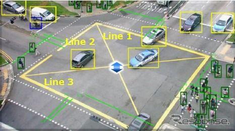 見守りカメラとAIで交通事故危険度を推定 NECと沖縄電力が実証実験
