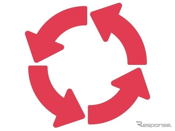 リサイクル(イメージ)《イラストAC》