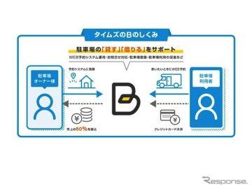 日本RV協会とタイムズ24が業務提携、キャンピングカー対応の予約専用駐車場拡大へ