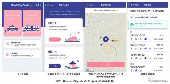 官民連携で地方交通の課題解決 日立地域でMaaSの実証実験を実施へ