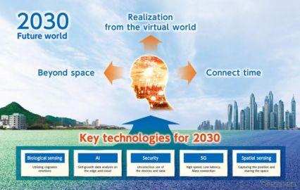 JVCケンウッド園田取締役、2030年までの技術ビジョンについて語る…CES 2020