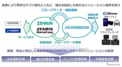 JVCケンウッド×ゼンリン、業務用車両向け次世代テレマティクスサービス開発で協働