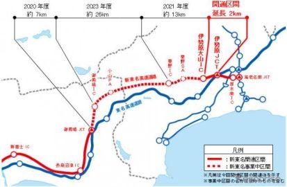 新東名 伊勢原JCT-伊勢原大山IC、開通へ 3月7日15時…台風で遅れ