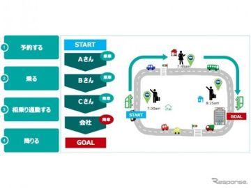 「タクシー相乗り通勤」の実証実験を実施 金沢市・小松市周辺地域でデマンド交通を利用