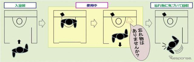 トイレ内の忘れ物や急病人を早期発見するセンサー、NEXCO中日本が本格導入へ