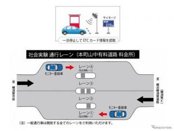 ワンストップ型で ETC の普及を促進する---神奈川県道路公社が社会実験へ