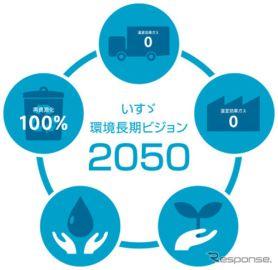 「いすゞ環境長期ビジョン2050」策定、温室効果ガス排出ゼロを目指す