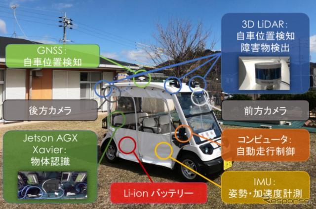 自動運転車両《画像:名古屋大学》