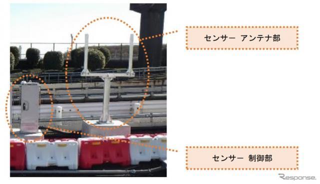 実証実験で使用するインフラ機器《画像 NEDO》