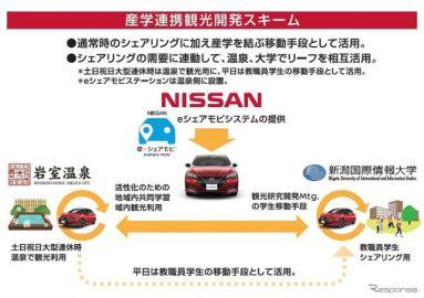 温泉×大学×EVカーシェア、日産が実証事業を新潟で開始