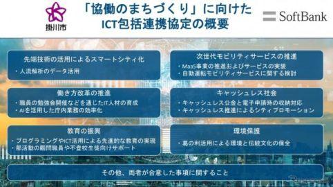 掛川市で次世代スマートモビリティを導入 ソフトバンクと連携