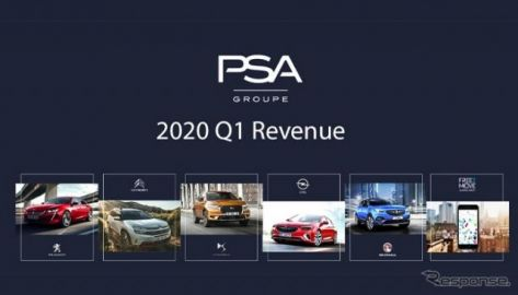 PSAグループの売上高は15.6%減 2020年第1四半期決算
