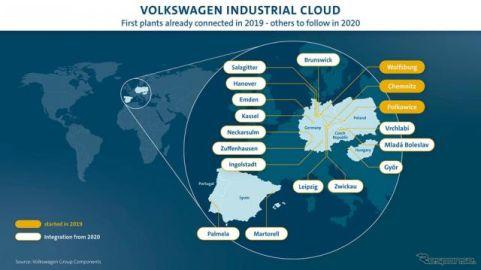 VW、「インダストリアルクラウド」の開発を強化…アマゾンと共同で