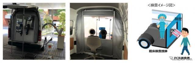 豊田合成、新型コロナウイルスのPCR検査車両を東京都医師会に提供