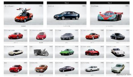歴代マツダ車、開発主査が選ぶ1台…マツダ2、CX-3 担当・冨山道雄主査